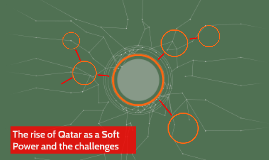 The rise of Qatar as a Soft Power and the challenges