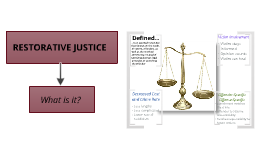 Copy of Informative Speech - Restorative Justice