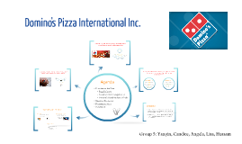 Domino's Pizza International Inc.