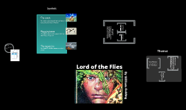 Themes of Lord of the Flies