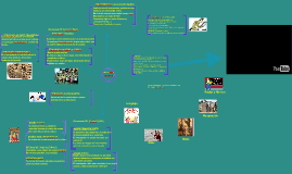 Copy of ETNOGRAFIA