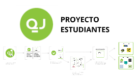 Proyecto Estudiantes