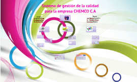 Copy of Sistema de gestion de la calidad