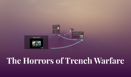 Trenches - WWI