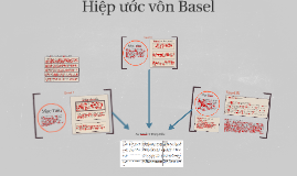 Copy of Hiệp ước vốn Basel