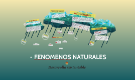 Copy of FENOMENOS NATURALES