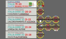 1° Dopoguerra e Anni 20 Italia