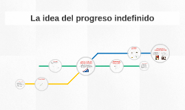 Progreso Indefinido