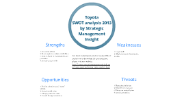 Toyota SWOT analysis 2013 by Strategic Management Inisght