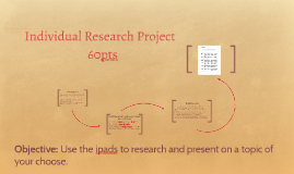 Individual Research Project