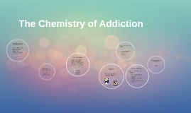The Chemistry of Addiction