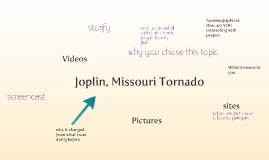 Social Media for Social Good - Joplin Missouri
