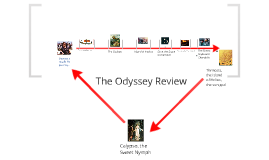 The Odyssey Recap