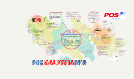 Copy of pos malaysia bhd