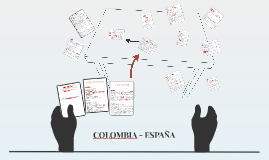 Copy of COMPARACION ENTRE COLOMBIA Y ESPAÑA