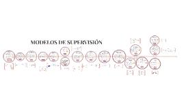 Modelos de Supervisión