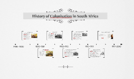 History of Slavery in South Africa