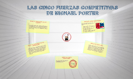 Copy of michael porter