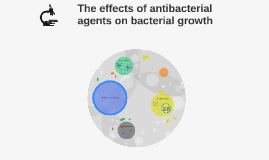 The effects of antibacterial agents on bacterial growth