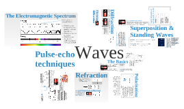 Physics AS - Waves