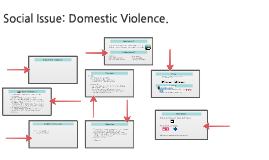 Social Issue: Domestic Violence.