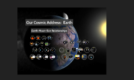 Our Cosmic Address:  Earth