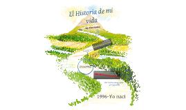 Copy of Mi Historia Personal