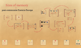 Copy of Sites of memory