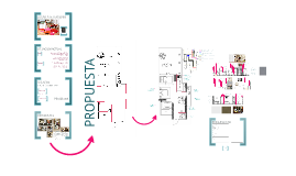 Copy of Arquitectura Interior