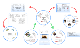 Student-Faculty Collaboration in Organic Chemistry: A Course Based Research Experience