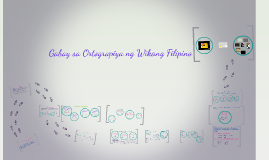 Gabay sa Ortograpiya ng Wikang Filipino
