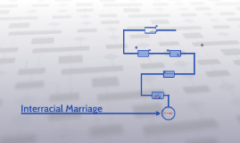 Interacial Marriage