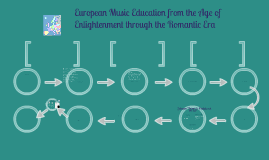16th -19th Century European Music Ed