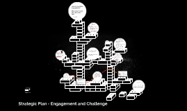 Board Rpt Stragetic Plan - Engagement and Challenge