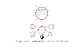 Projects and Sustainable Products in Mexico