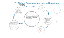 7 - Statics, Reactions and Internal Loadings
