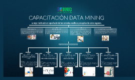 Capacitación Data Mining