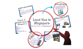 Land Use in Singapore