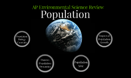Copy of Copy of Population - AP Environmental Science Review