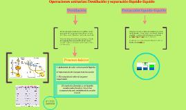 Operaciones unitarias: Destilación