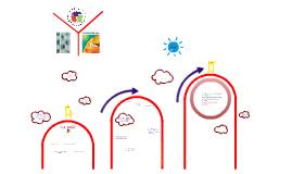 Copy of Presentación PEP 2004-2011 y RIEB