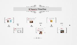 Knaan Timeline