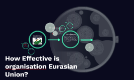 How Effective is orgnisations BSEC and Eurasian Union?