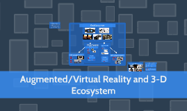 Augmented/Virtual Reality and 3-D