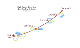 High School Must-Do Road Map