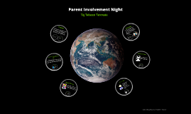 Parent Involvement Night