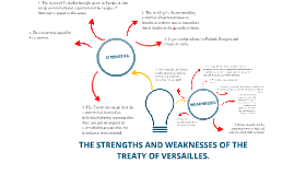 strengths and weaknesses of treaty of View notes - strengths and weaknesses of treaty of versailles from his 1 at binus university strengths and weaknesses of treaty of versailles weaknesses 1 despite woodrow wilson's plan for.