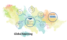 Global Sourcing: old navy