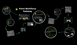 Copy of Event Workforce Pathway Program - QLD