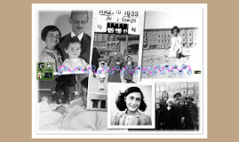 Otto Frank Timeline